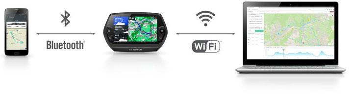 Das Bosch Nyon kann über WLAN mit dem Onlineportal und über Bluetooth mit dem Smartphone verbunden werden