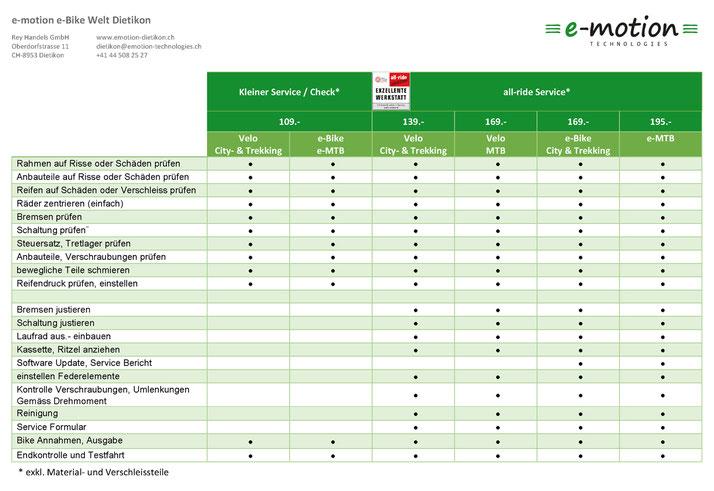 e-Bike Service in Dietikon - Preis- und Leistungsübersicht Service