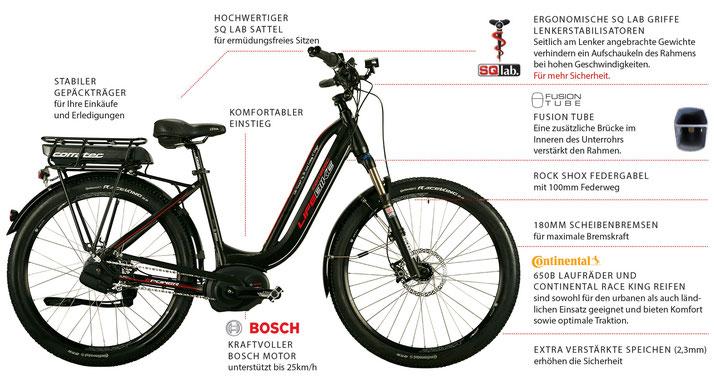 Life Bike Vorteile und Eigenschaften