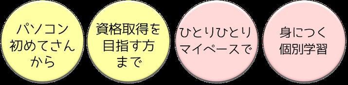 世田谷区三軒茶屋パソコン・プログラミング教室