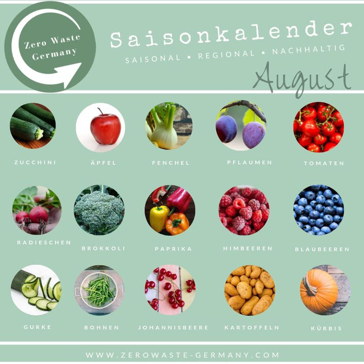 Zero Waste Germany Saisonkalender August