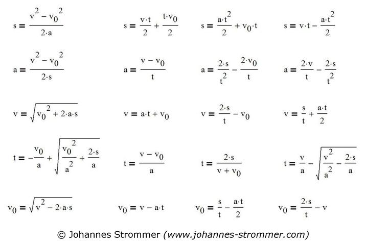 Formeln zur Berechnung von Bremsweg, Beschleunigung, (Anfangs-)Geschwindigkeit und Zeit; konstante Beschleunigung; Anfangsgeschwindigkeit ungleich 0.