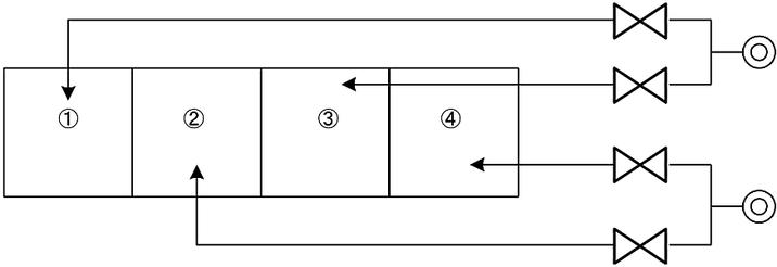 放射区域が直列に並ぶ場合の貯蔵容器の設置数及び配管方法 粉末消火設備