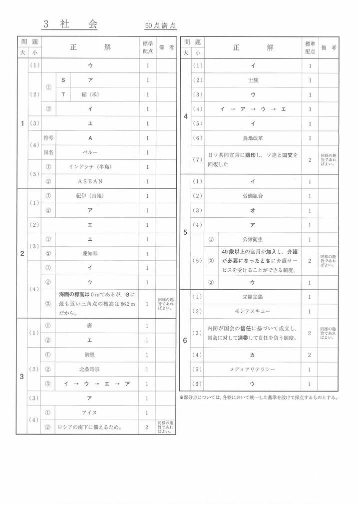 福島県立高校入試問題・社会