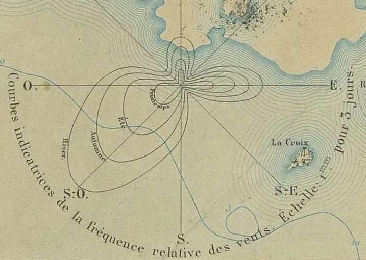 Statistiques météorologiques du sémaphore de l'île de Batz publié sur la carte de l'atlas des port de France de 1878