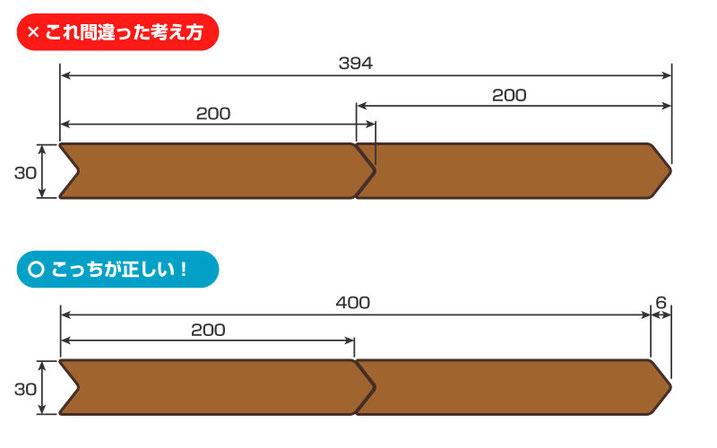 カフェ板の詳細図