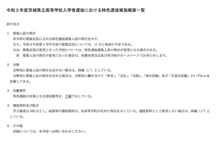 茨城県立高校,特色選抜実施要項,自己推薦