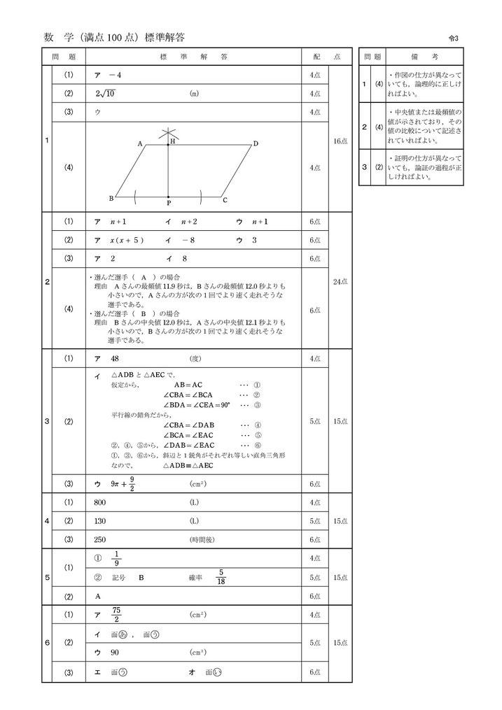 茨城県立高校 学力検査問題・解答 数学