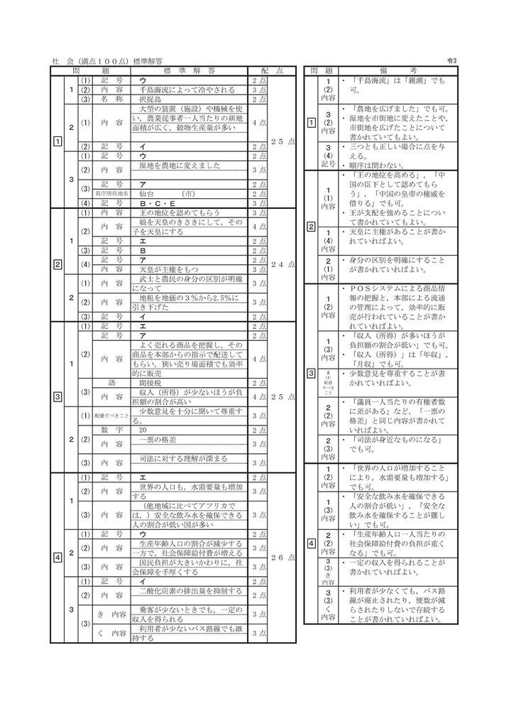 茨城県立高校 学力検査問題・解答 社会