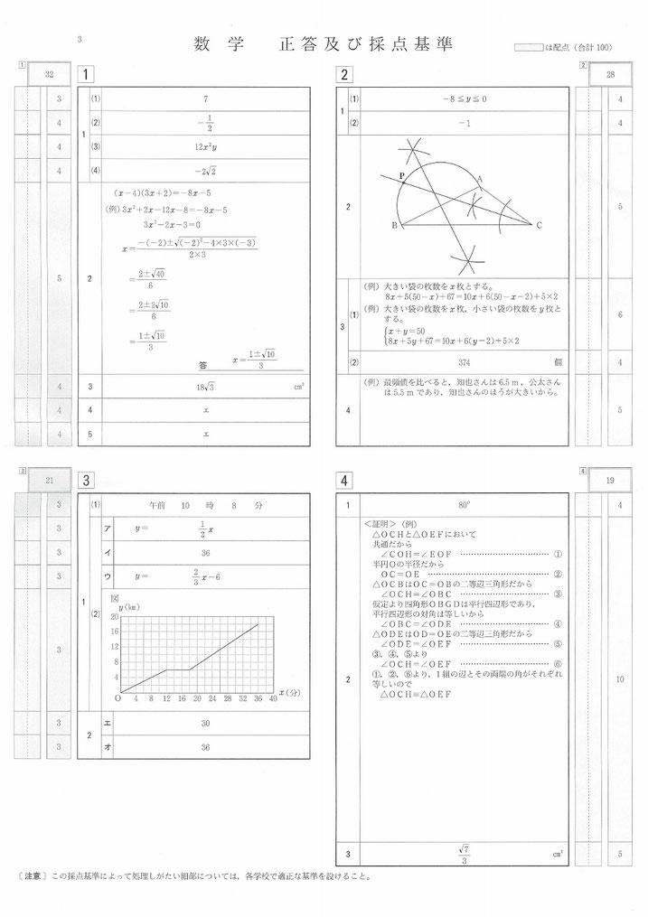 山形県立高校入試 一般選抜 学力検査問題・数学解答