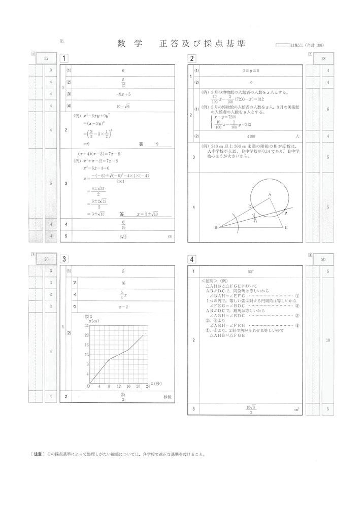 平成31年 山形県立高校入試 一般選抜 学力検査問題・数学解答