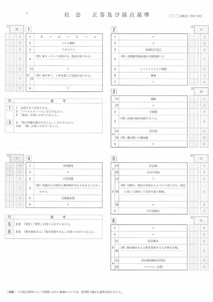 山形県立高校入試 一般選抜 学力検査問題・社会解答