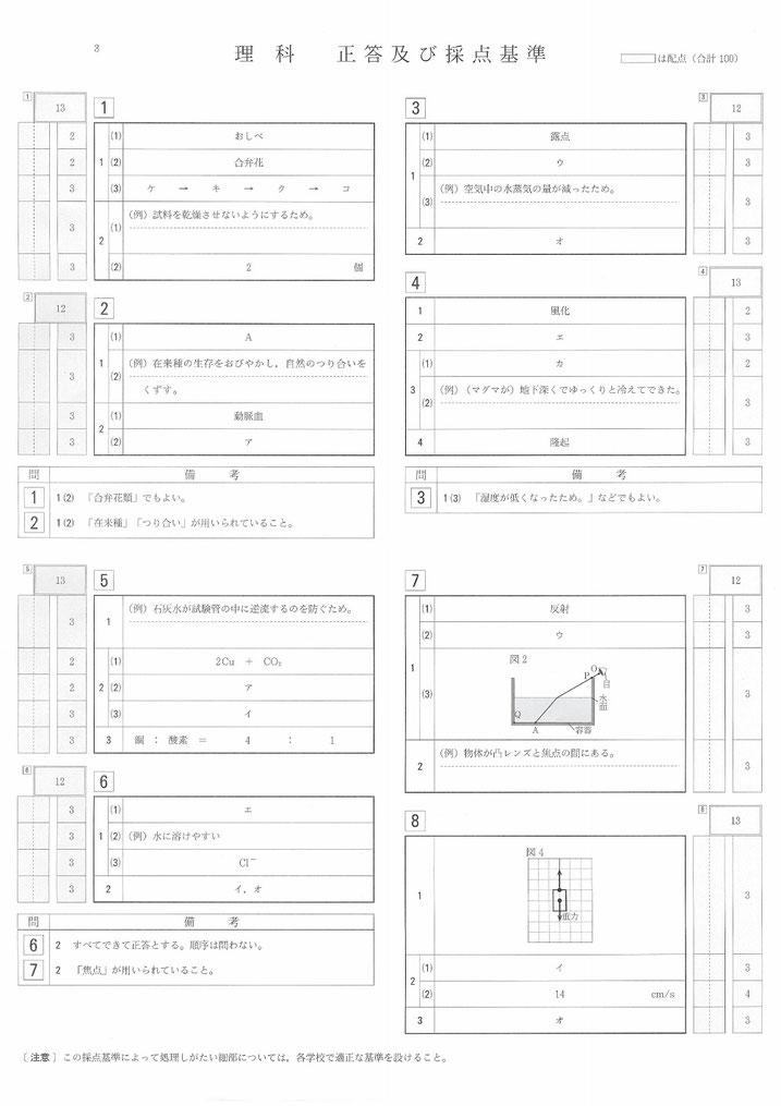 山形県立高校入試 一般選抜 学力検査問題・理科解答