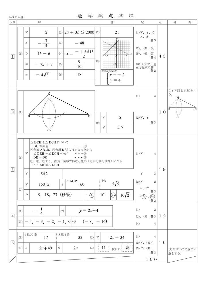 平成31年度青森県立高校入試学力検査問題・数学解答