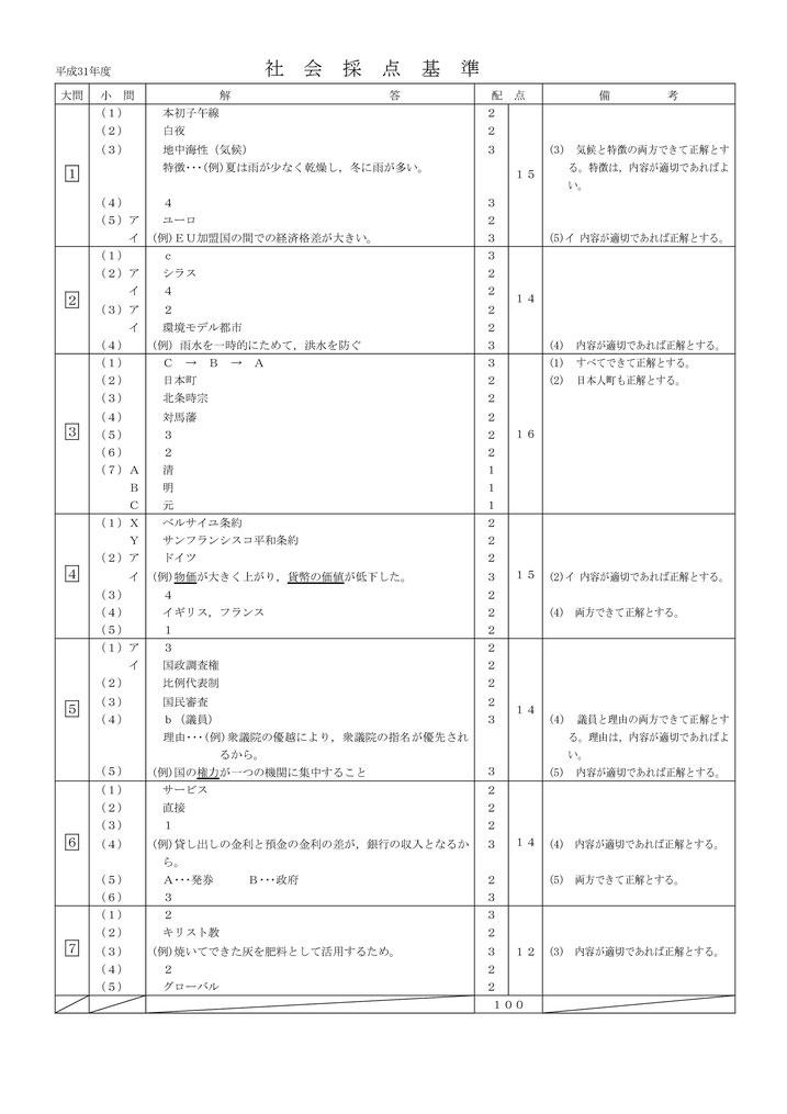 平成31年度青森県立高校入試学力検査問題・社会解答