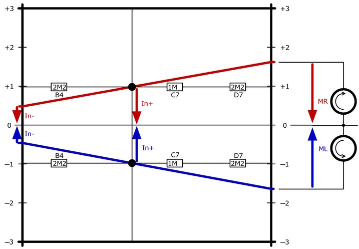 Das Diagramm für den Licht- und Linienfolger mit 2 Operationsverstärker