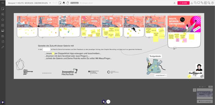 Digitale Graphic Recordings - interaktiven Galerie