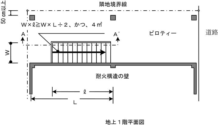 階段の上方に屋根がかかっている場合の例 避難器具 減免 特例