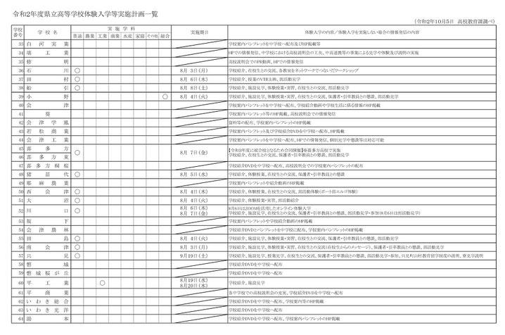 福島県立高校体験入学実施日
