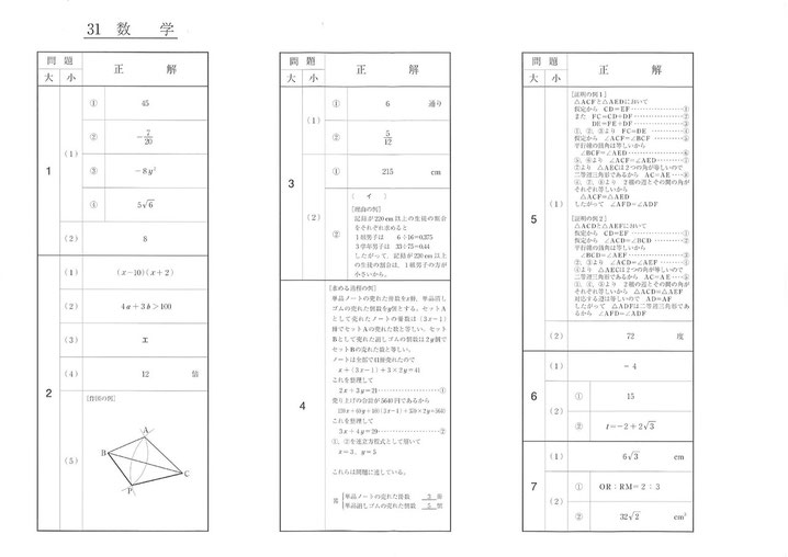 平成31年福島県立高校 Ⅱ期選抜 入試問題解答・数学