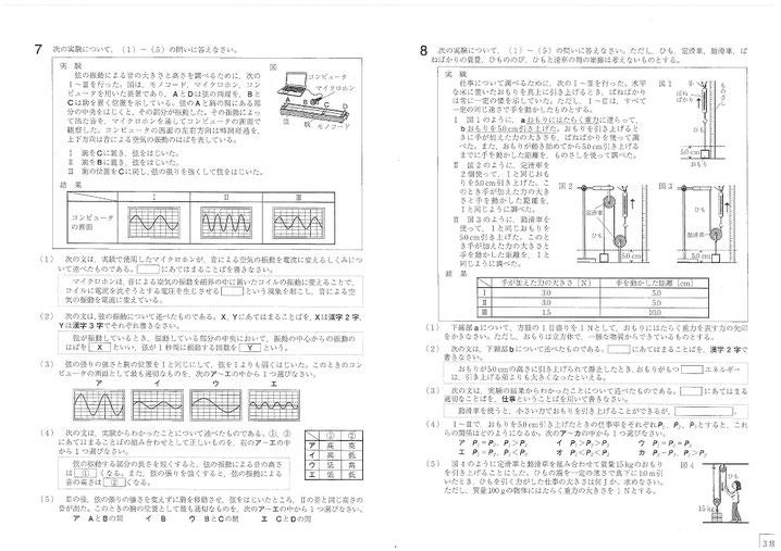 福島県立高校 学力検査問題 理科