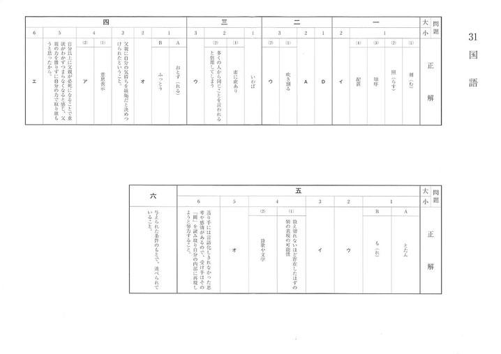平成31年福島県立高校 Ⅱ期選抜 入試問題解答・国語