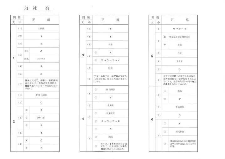 平成31年福島県立高校 Ⅱ期選抜 入試問題解答・社会
