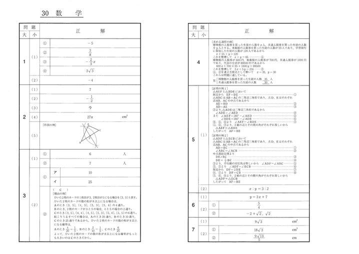 平成30年福島県立高校 Ⅱ期選抜 入試問題解答・数学