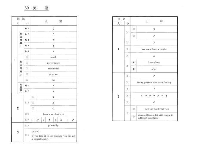 平成30年福島県立高校 Ⅱ期選抜 入試問題解答・英語
