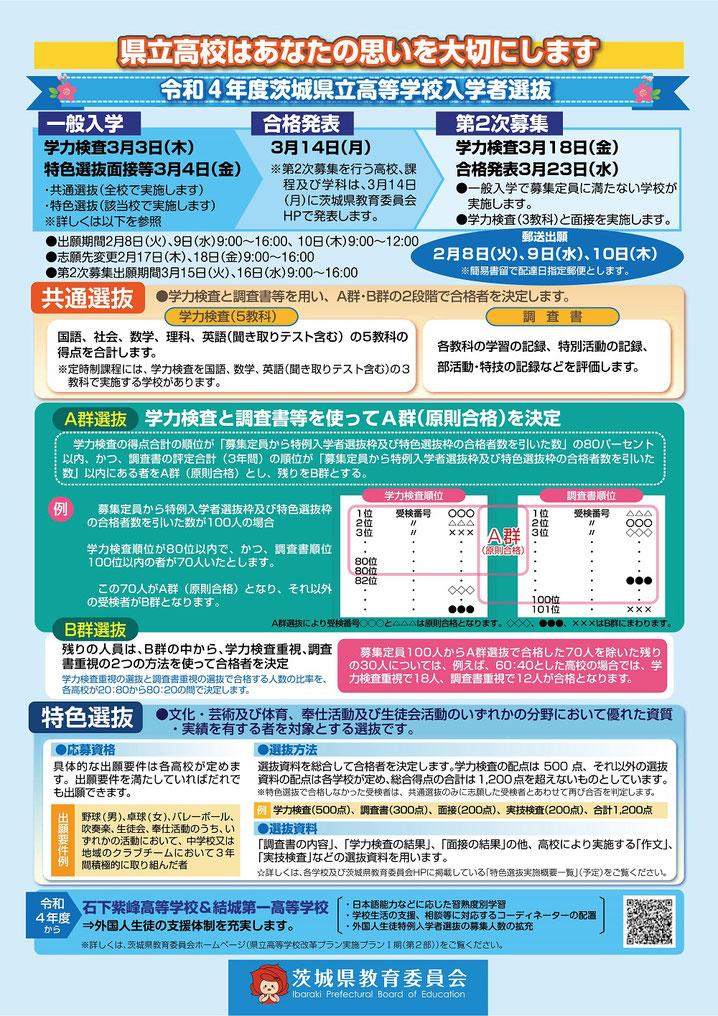 茨城県公立高校入試リーフレット,入試日程,入試概要