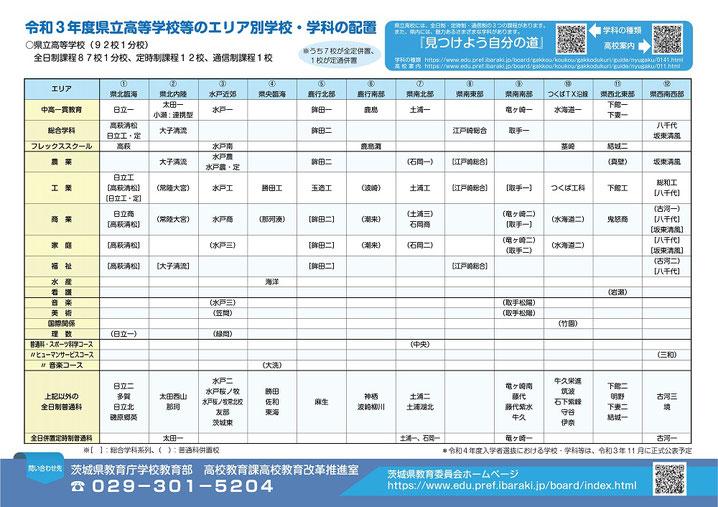 茨城県公立高校入試リーフレット,入試日程,入試概要,学科,コース