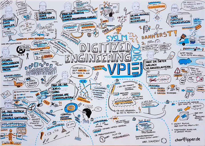 Graphic Recording der SysLM 2018 - Digitized Engineering