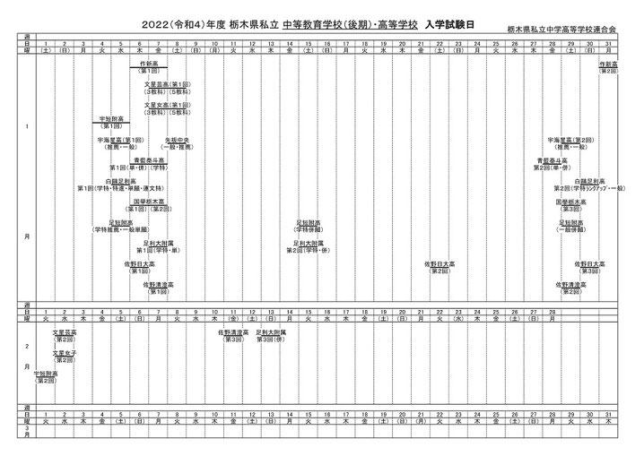 私立高校 入学試験 日程
