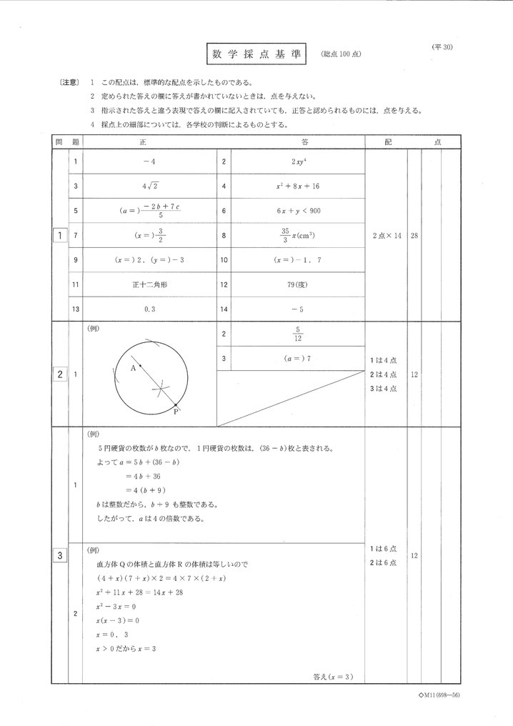 平成30年栃木県立高校入試問題解答・数学