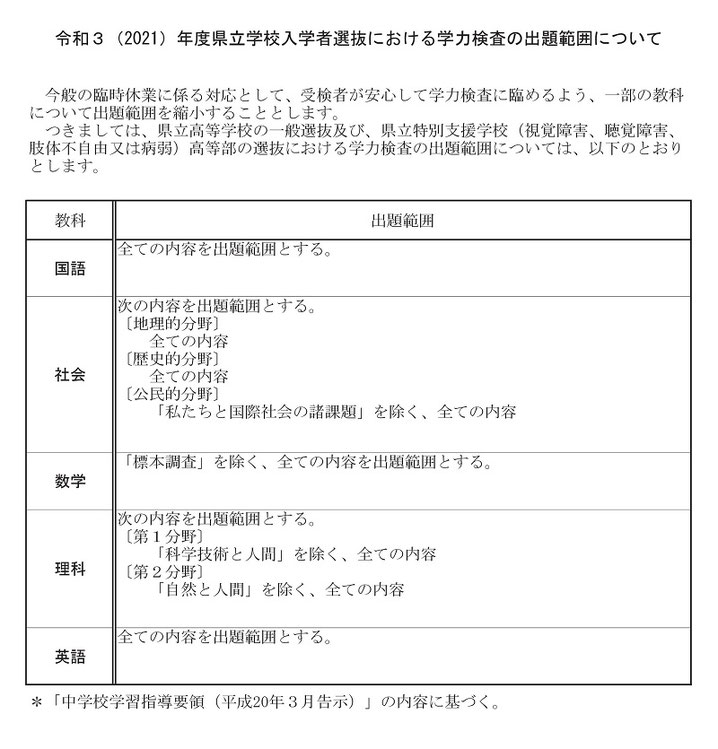 栃木県立高校学力検査出題範囲