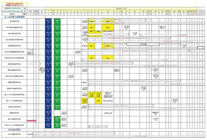 宮城県私立高校,入試カレンダー,出願期間,合格発表,推薦入試,一般入試