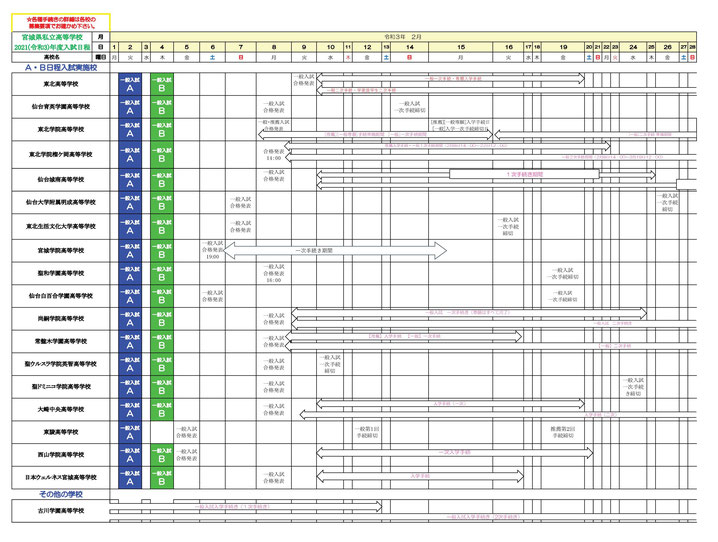 令和3(2021)年度 宮城県私立高校 入試スケジュール