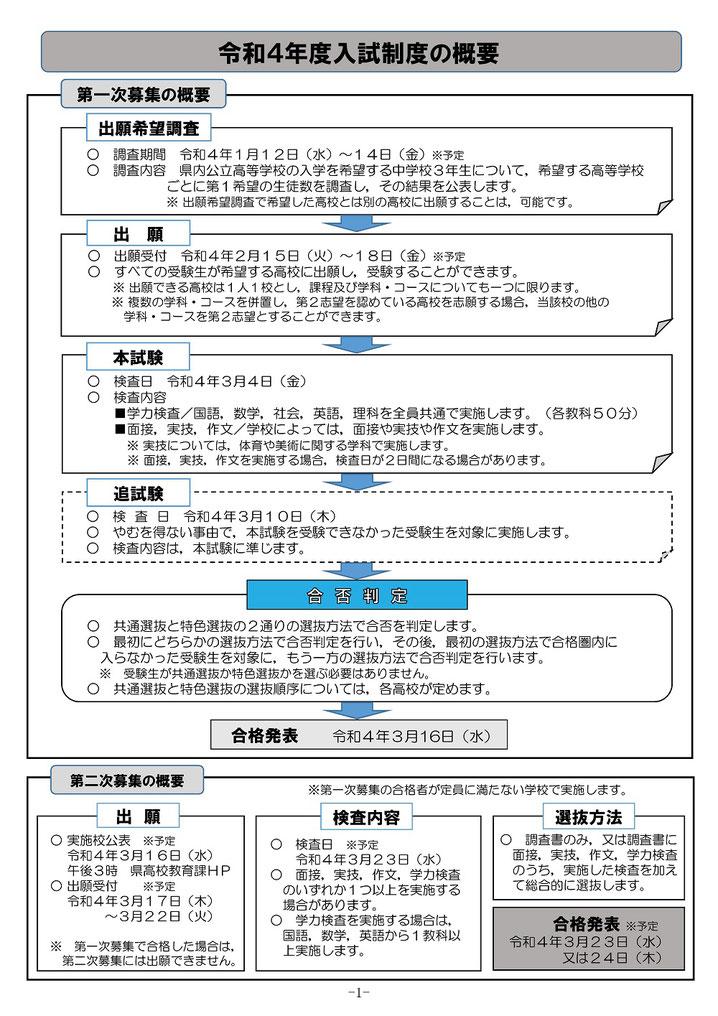 宮城県公立高校入試制度概要,第一次募集,第二次募集,共通選抜,特色選抜,追試験