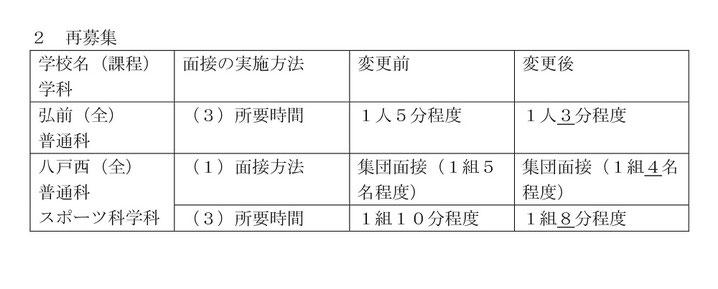 青森県立高校入試面接実施方法変更