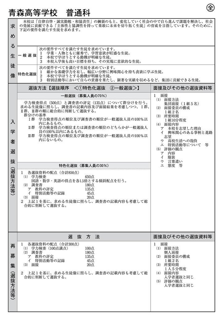 青森県立高校入試,求める生徒像・選抜方法一覧