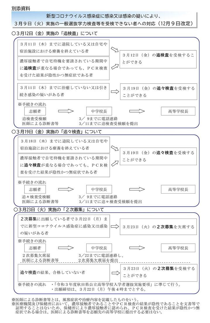 秋田県立高校入試,新型コロナウィルス対応,追検査,追々検査,2次募集