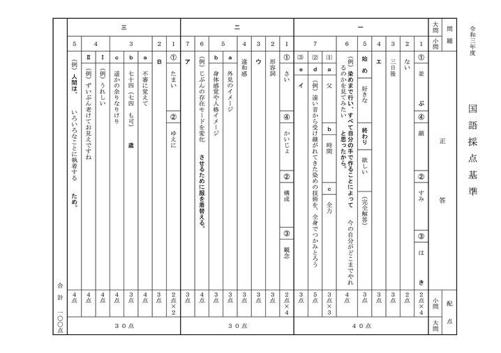 令和3年度秋田県公立高校 前期選抜学力検査 国語問題
