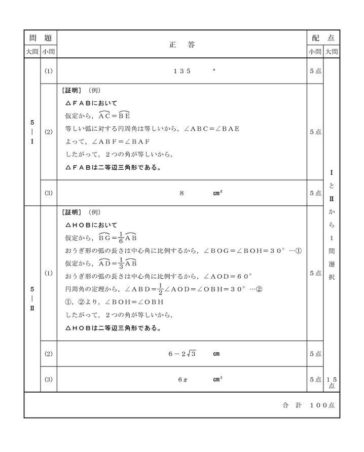 秋田県立高校入試問題・数学