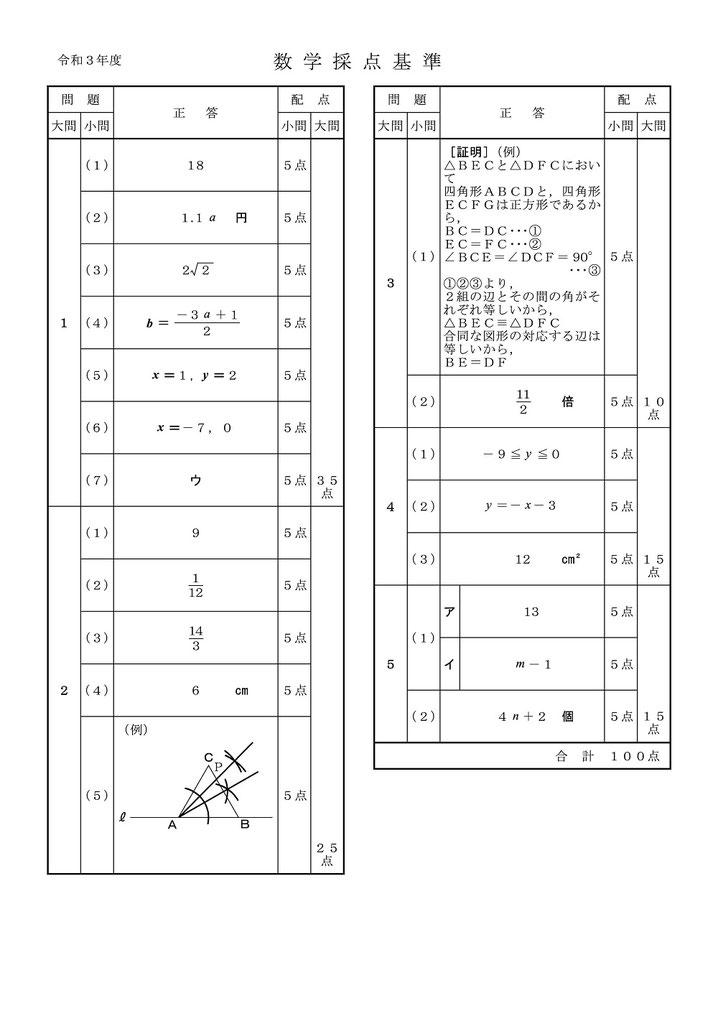 令和3年度秋田県公立高校 前期選抜学力検査 数学問題