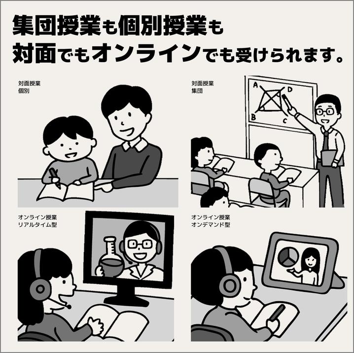 さくらゼミ,福島市,集団授業も個別授業も対面でもオンラインでも受けられます