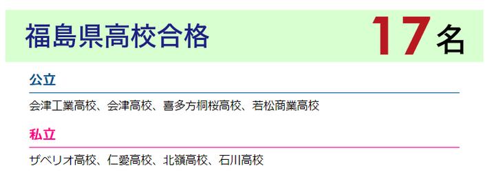 英智学館,英智学館style,福島県高校合格速報!3月末実績