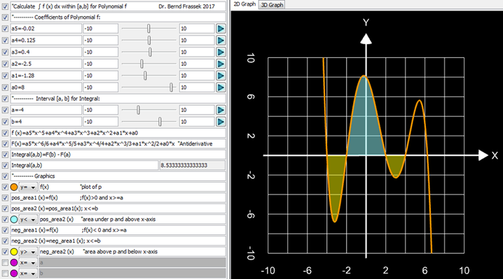 Integral eines Polynoms mit Graphing Calculator 3D