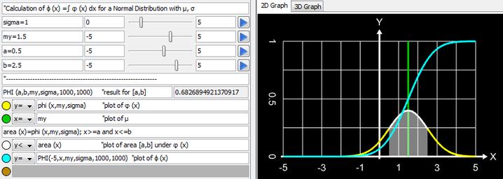 Normalverteilung: Berechnung der Dichtefunktion und Verteilungsfunktion