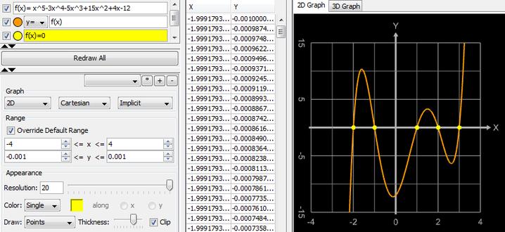 Nullstellenbestimmung mit impliziter Gleichung beim Graphing Calculator 3D
