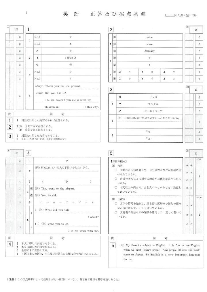 山形県立高校入試 一般選抜 学力検査問題・英語解答